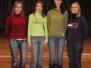2005/2006 pirmūnai
